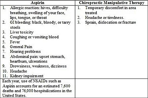 asprin-vs-chiro.jpg